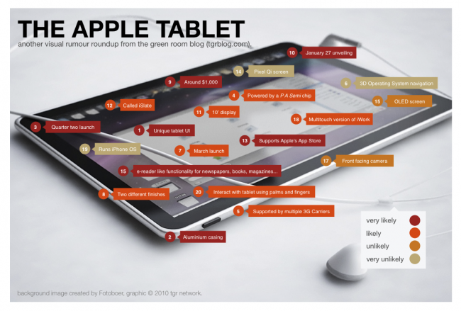 2010-01-13-apple-tablet-rumour-roundup
