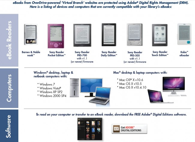 2010-09-23-overdrive-compatible-e-book-readers